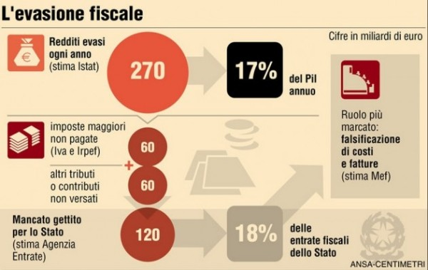 Italia-aperta-4-630x398
